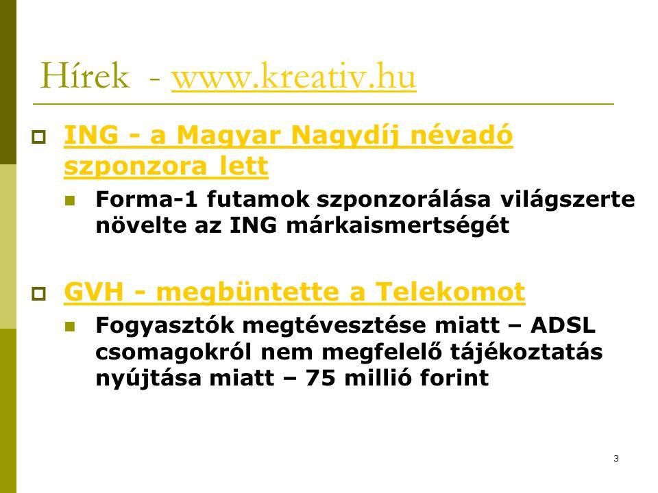 Hírek - www.kreativ.hu ING - a Magyar Nagydíj névadó szponzora lett