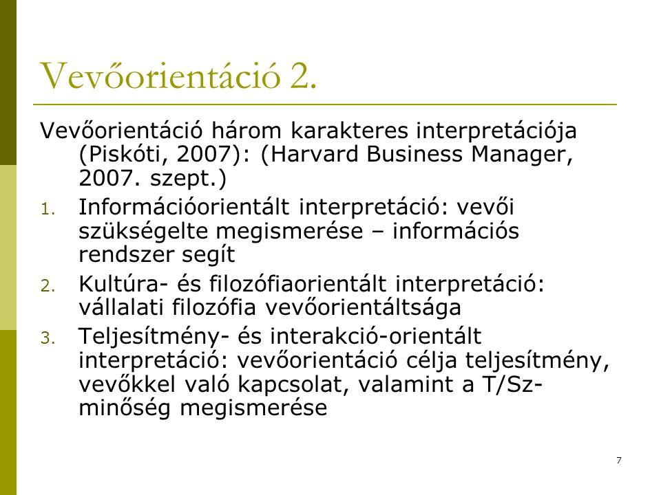 Vevőorientáció 2. Vevőorientáció három karakteres interpretációja (Piskóti, 2007): (Harvard Business Manager, 2007. szept.)