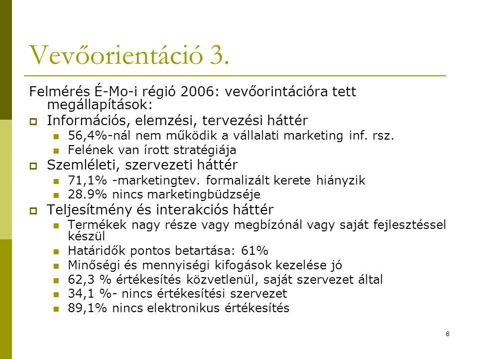 Vevőorientáció 3. Felmérés É-Mo-i régió 2006: vevőorintációra tett megállapítások: Információs, elemzési, tervezési háttér.