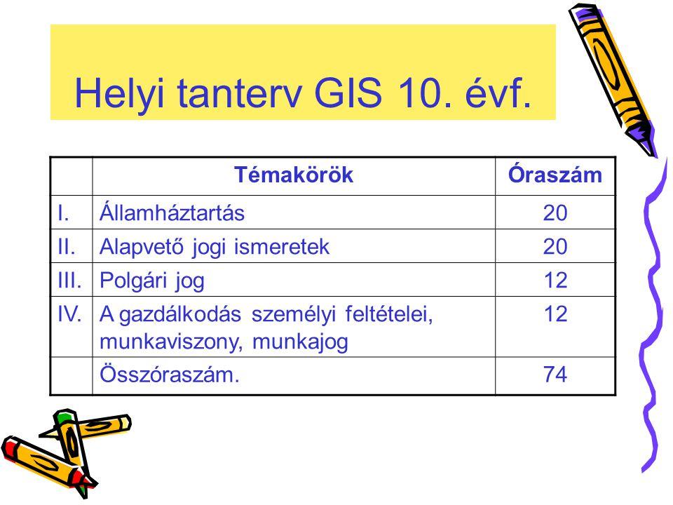 Helyi tanterv GIS 10. évf. Témakörök Óraszám I. Államháztartás 20 II.