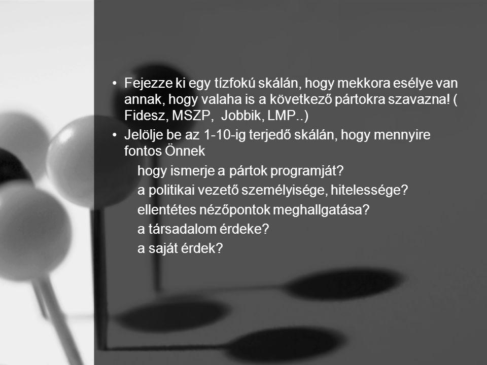 Fejezze ki egy tízfokú skálán, hogy mekkora esélye van annak, hogy valaha is a következő pártokra szavazna! ( Fidesz, MSZP, Jobbik, LMP..)