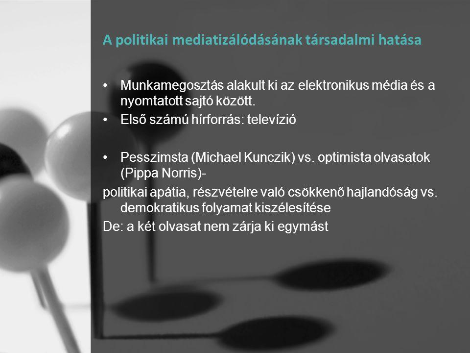 A politikai mediatizálódásának társadalmi hatása