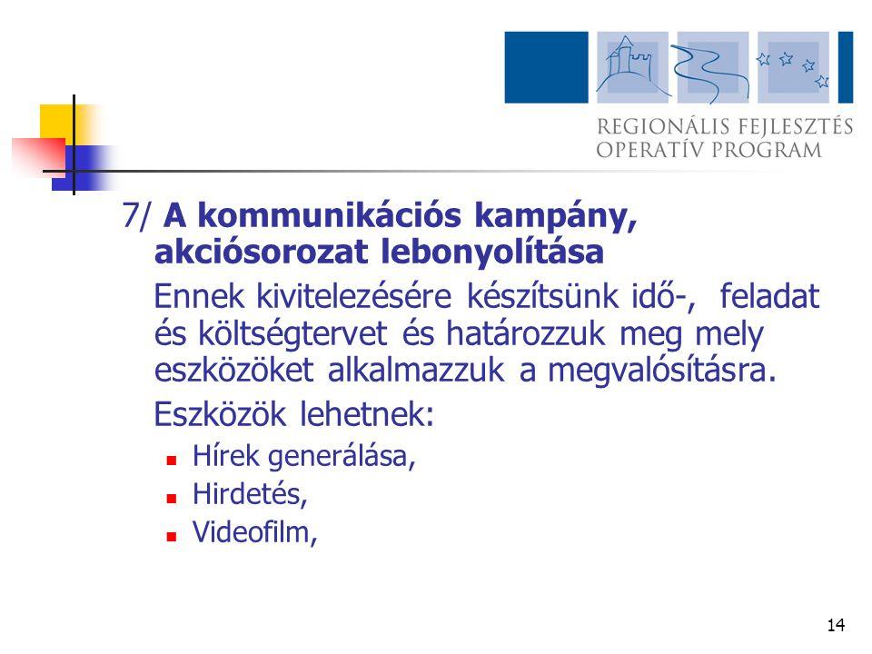 7/ A kommunikációs kampány, akciósorozat lebonyolítása