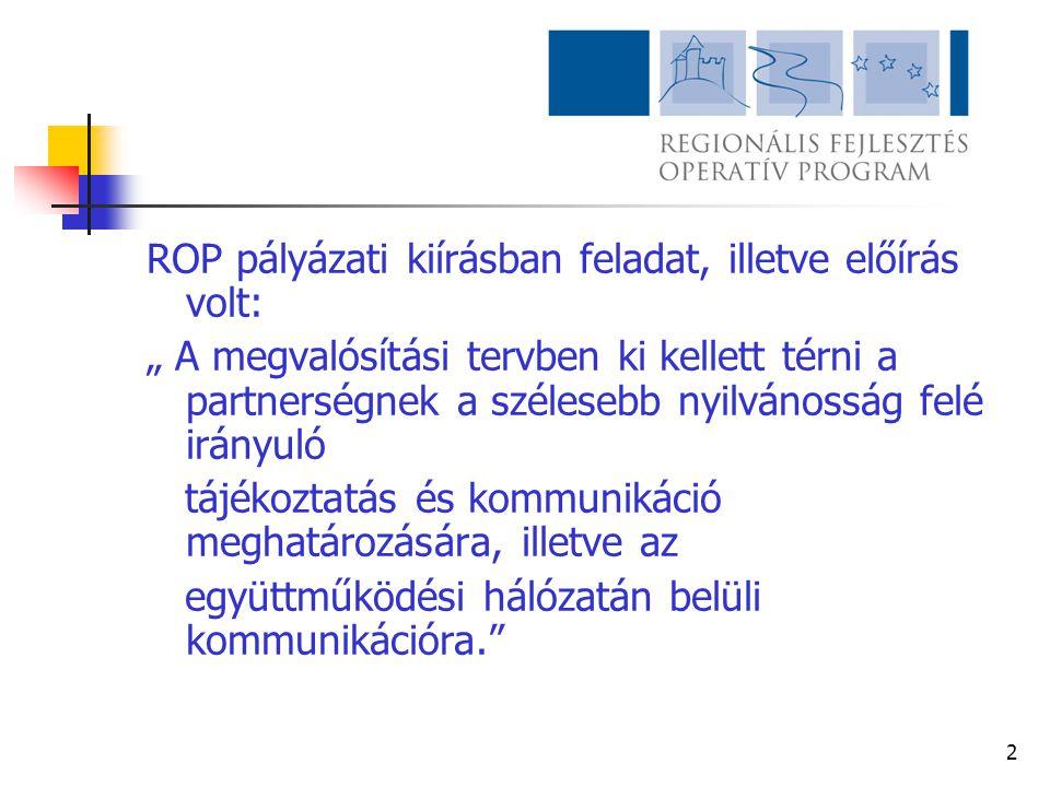 ROP pályázati kiírásban feladat, illetve előírás volt: