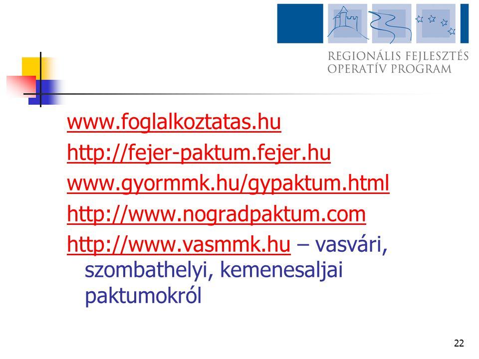 www.foglalkoztatas.hu http://fejer-paktum.fejer.hu. www.gyormmk.hu/gypaktum.html. http://www.nogradpaktum.com.