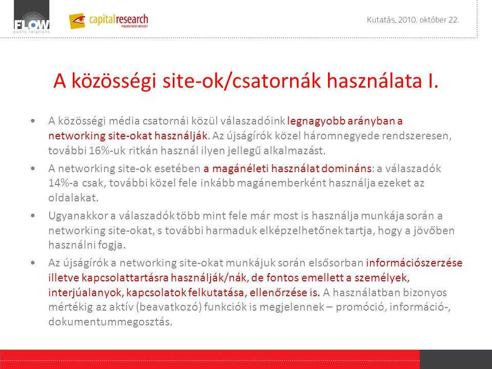 A közösségi site-ok/csatornák használata I.