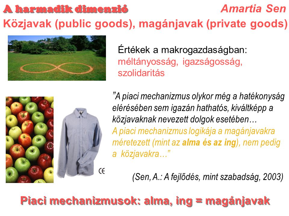 Közjavak (public goods), magánjavak (private goods)