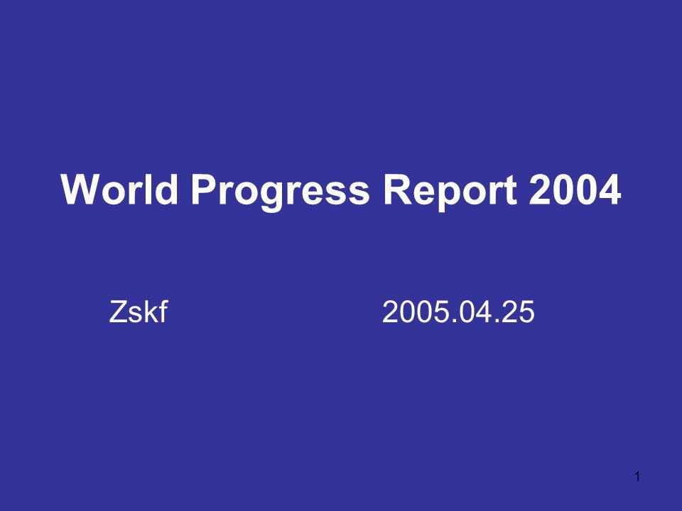 World Progress Report 2004 Zskf 2005.04.25