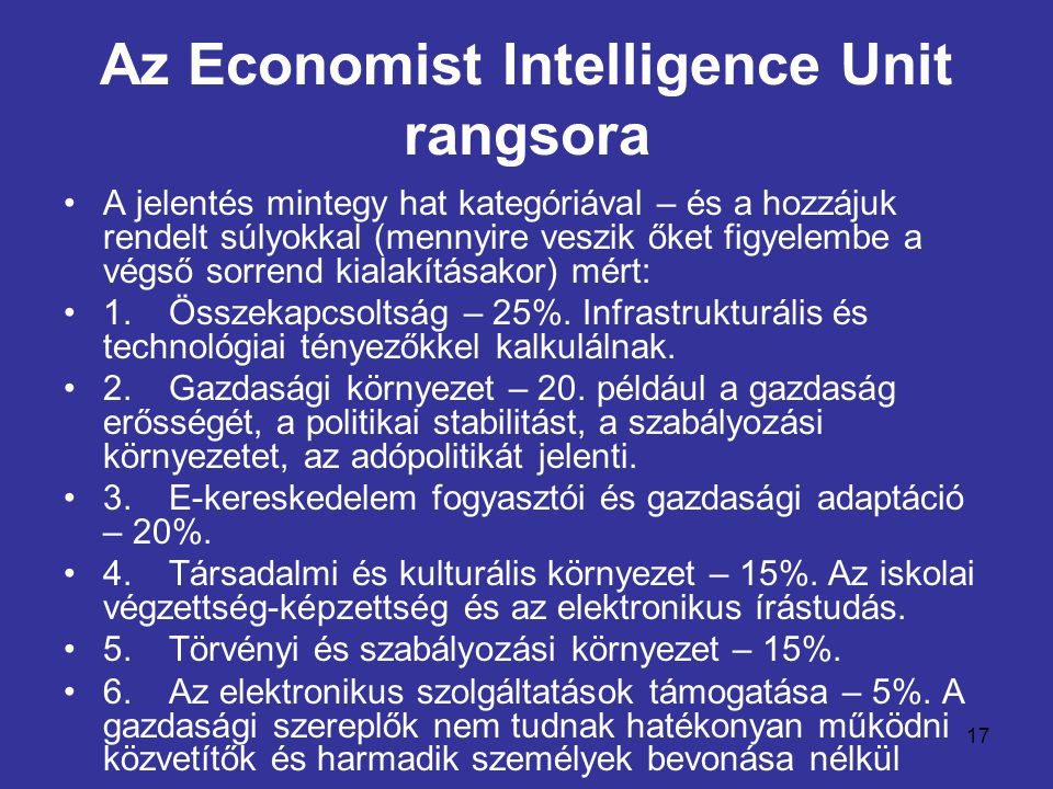 Az Economist Intelligence Unit rangsora
