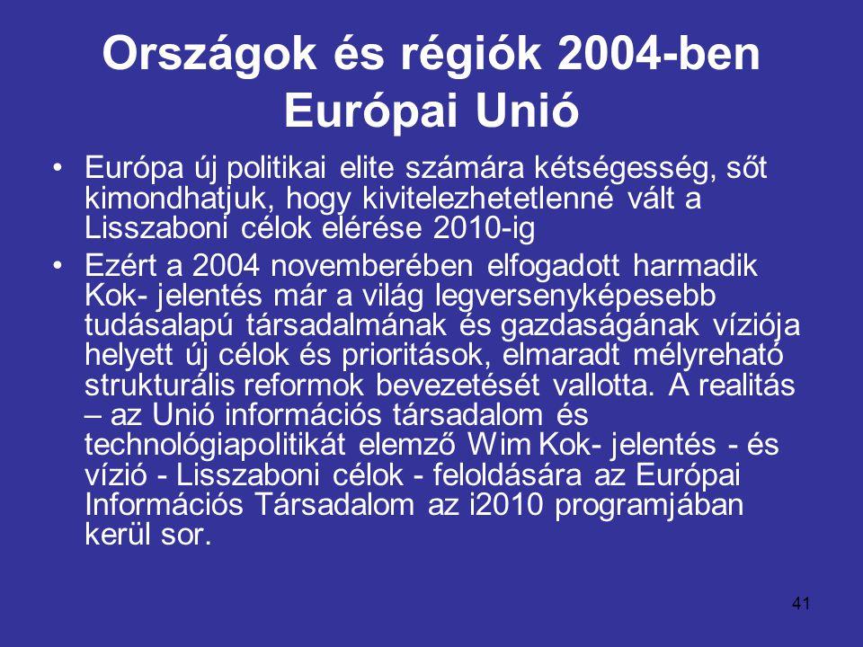 Országok és régiók 2004-ben Európai Unió