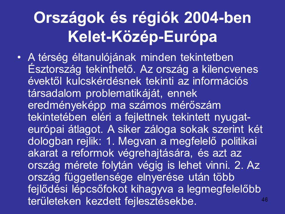 Országok és régiók 2004-ben Kelet-Közép-Európa