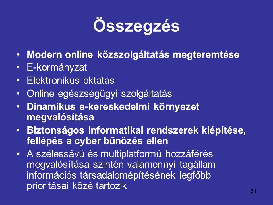 Összegzés Modern online közszolgáltatás megteremtése E-kormányzat