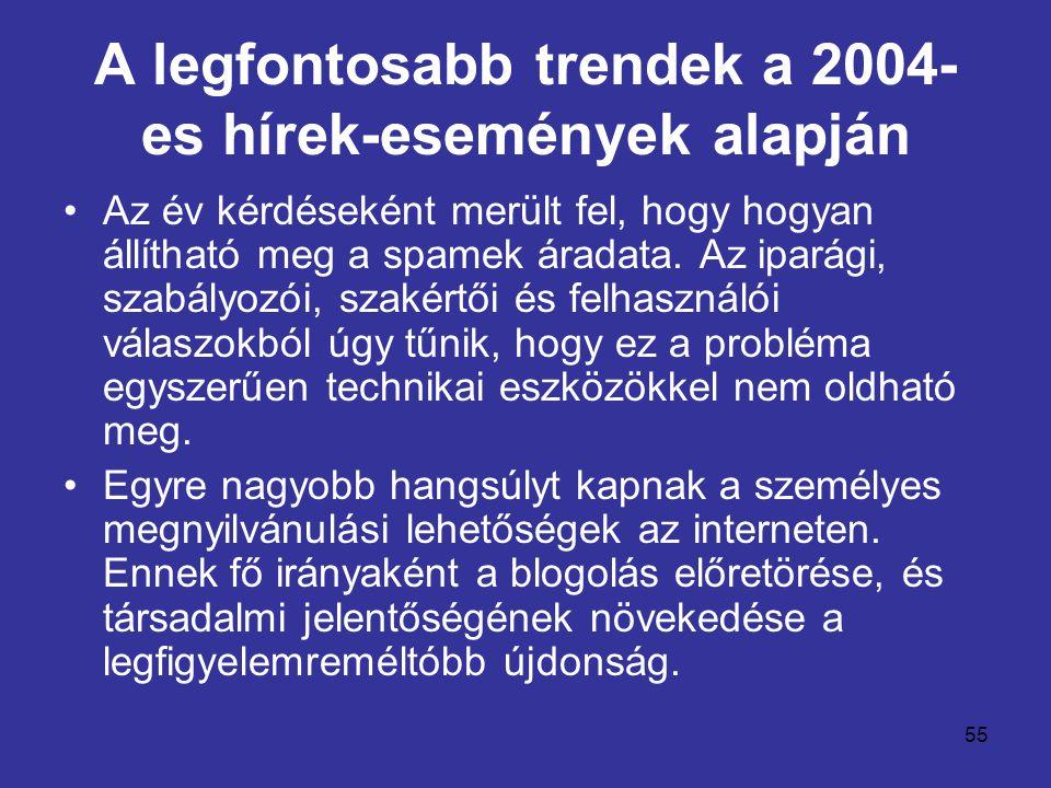 A legfontosabb trendek a 2004-es hírek-események alapján
