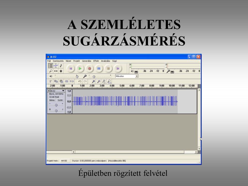 A SZEMLÉLETES SUGÁRZÁSMÉRÉS