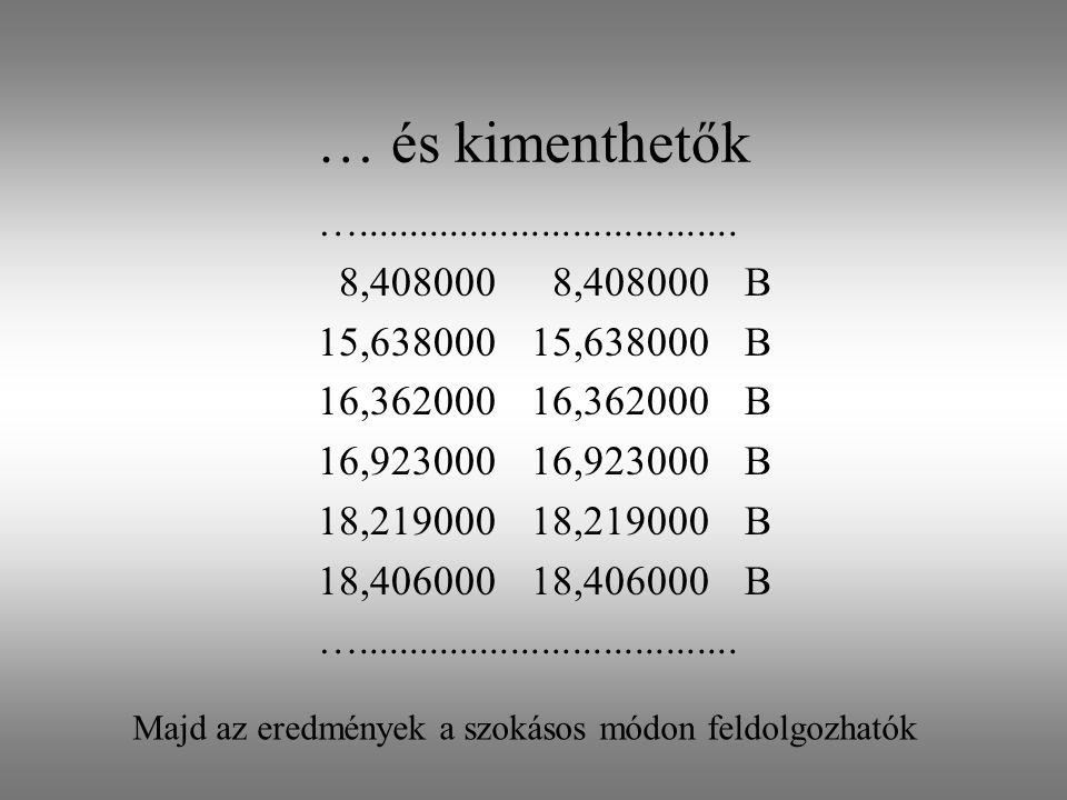 … és kimenthetők …..................................... 8,408000 8,408000 B. 15,638000 15,638000 B.
