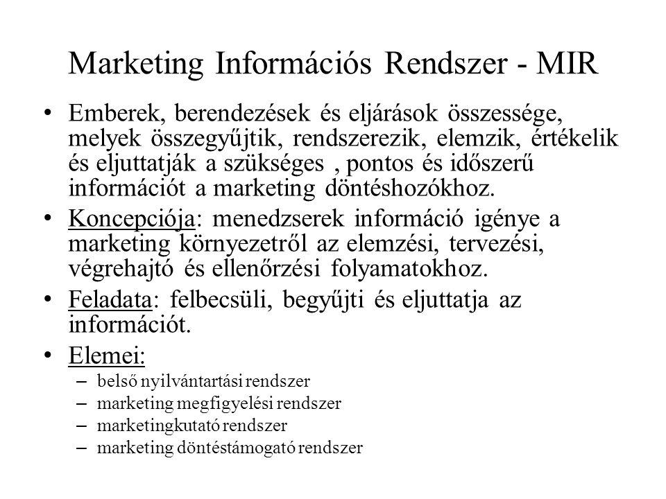 Marketing Információs Rendszer - MIR