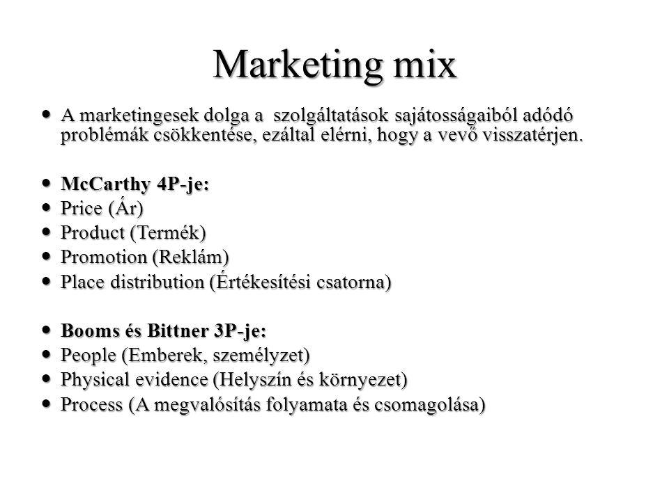 Marketing mix A marketingesek dolga a szolgáltatások sajátosságaiból adódó problémák csökkentése, ezáltal elérni, hogy a vevő visszatérjen.