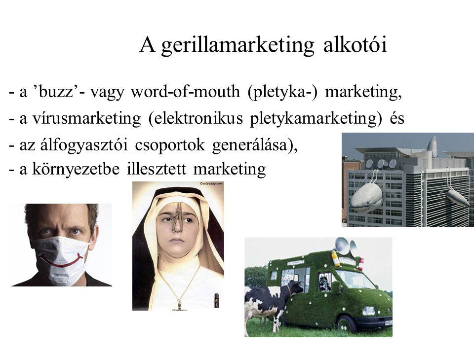 A gerillamarketing alkotói
