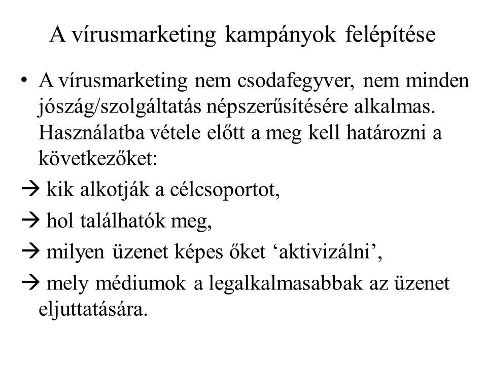 A vírusmarketing kampányok felépítése