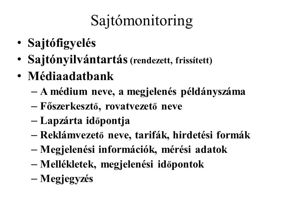 Sajtómonitoring Sajtófigyelés