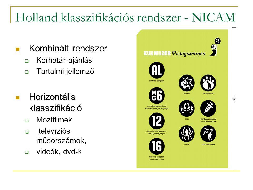 Holland klasszifikációs rendszer - NICAM
