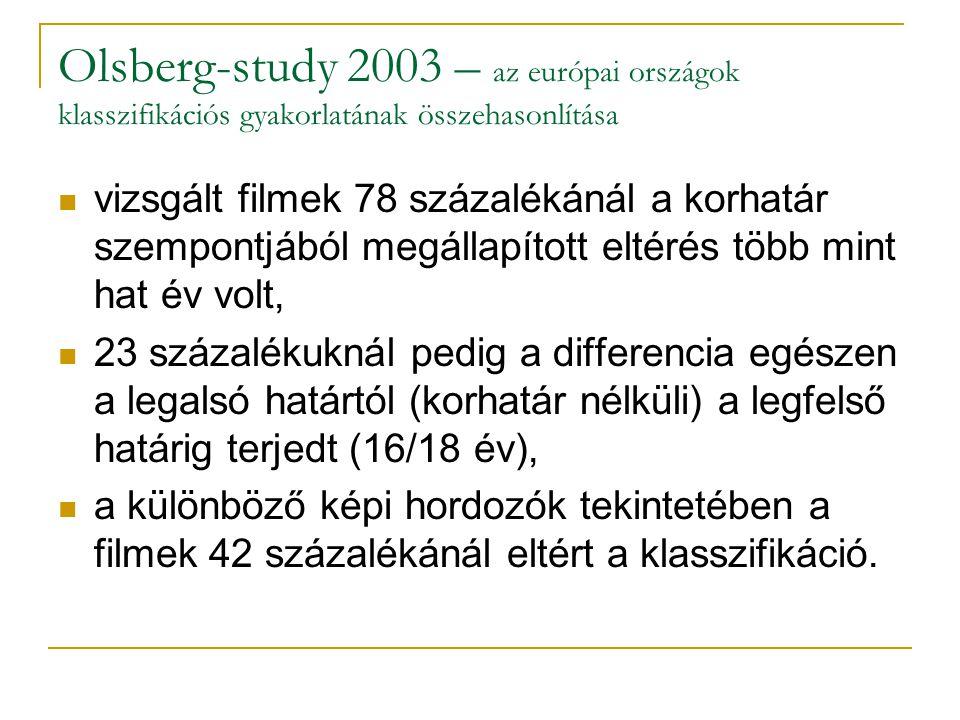 Olsberg-study 2003 – az európai országok klasszifikációs gyakorlatának összehasonlítása