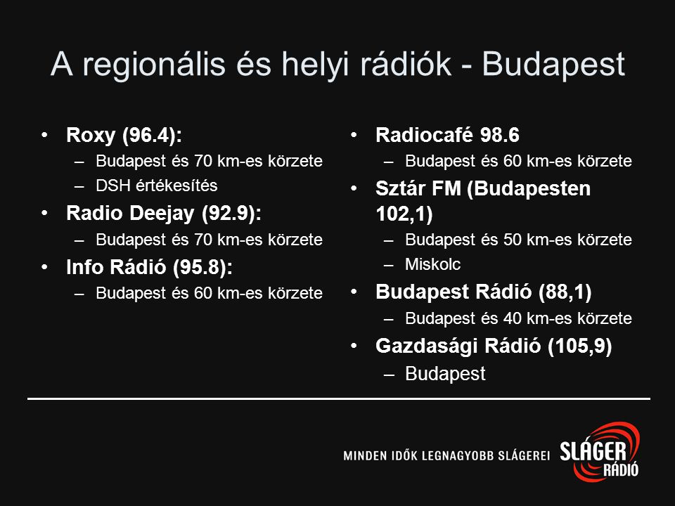 A regionális és helyi rádiók - Budapest