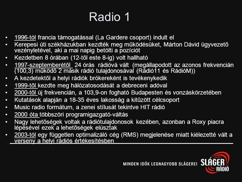 Radio 1 1996-tól francia támogatással (La Gardere csoport) indult el
