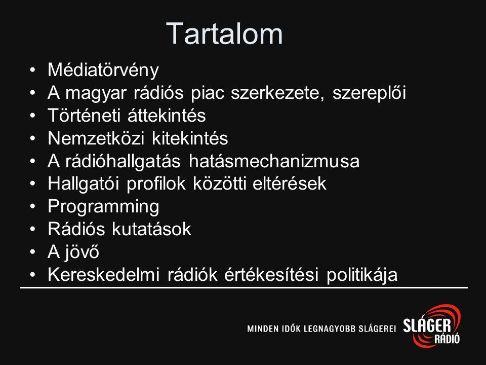 Tartalom Médiatörvény A magyar rádiós piac szerkezete, szereplői