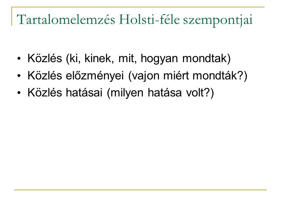 Tartalomelemzés Holsti-féle szempontjai