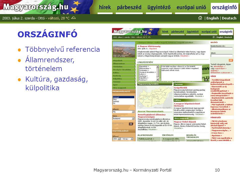 Magyarország.hu – Kormányzati Portál