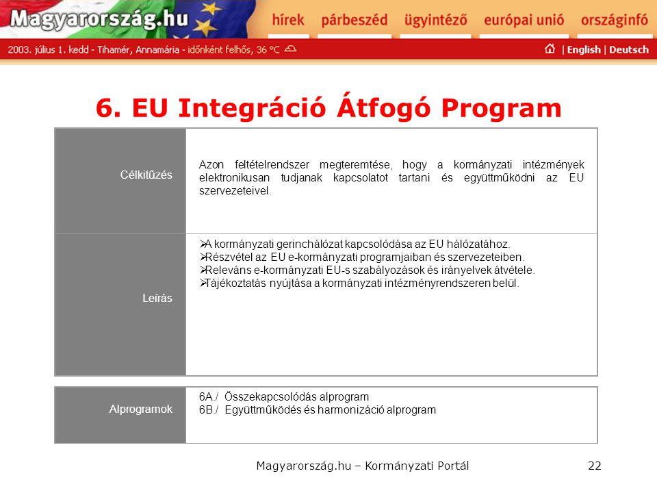 6. EU Integráció Átfogó Program