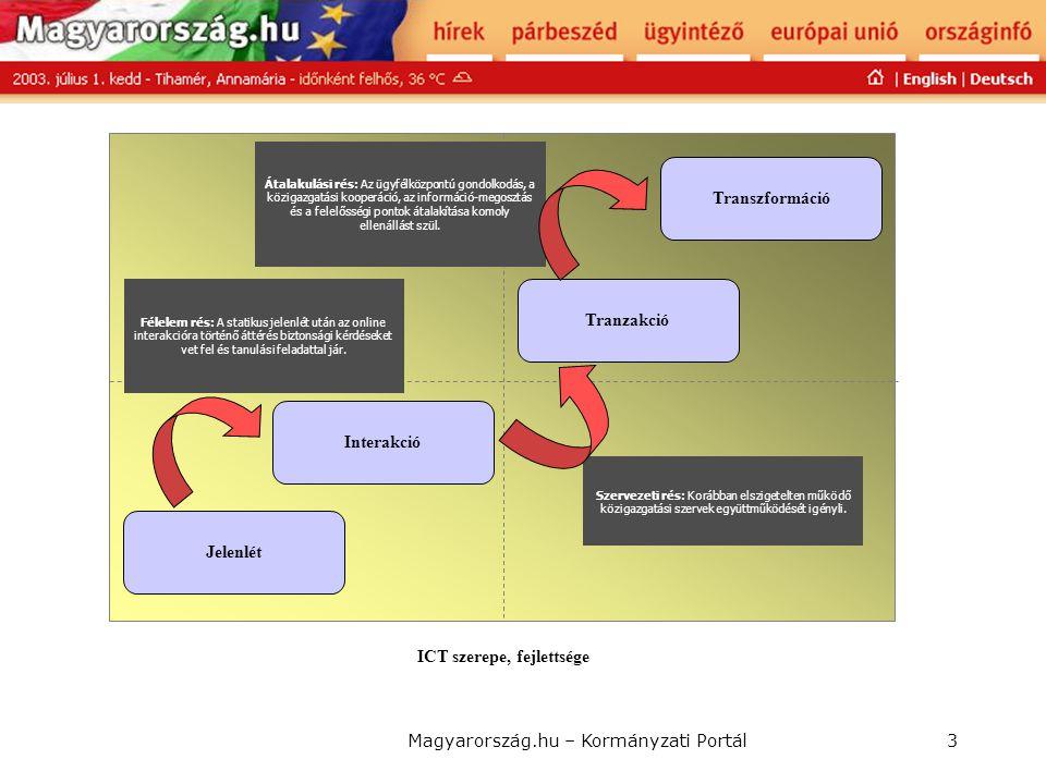 ICT szerepe, fejlettsége
