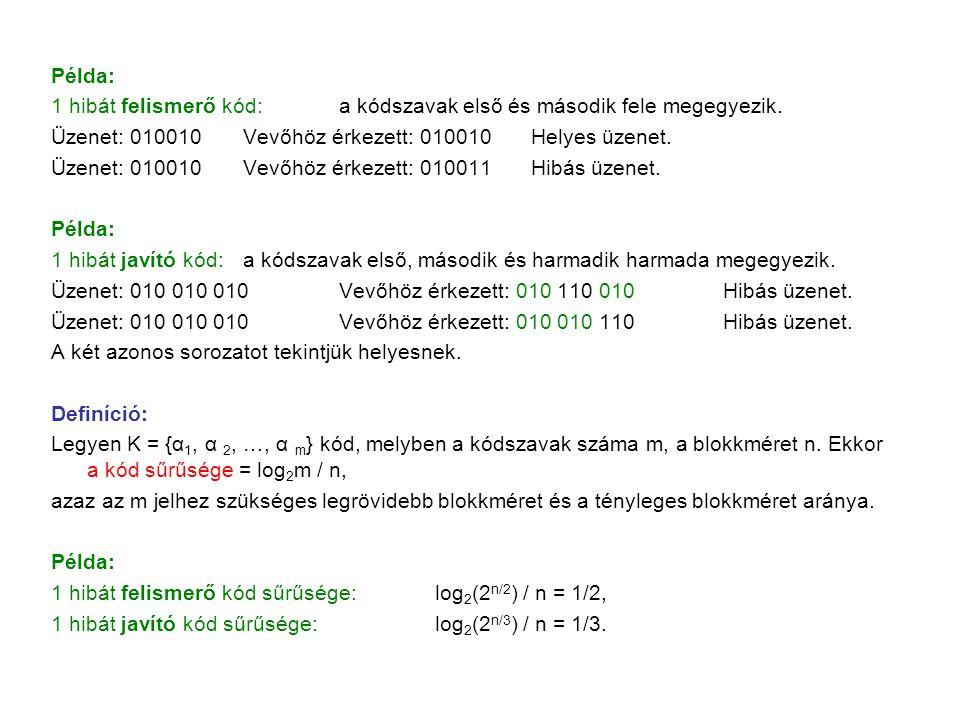 Példa: 1 hibát felismerő kód: a kódszavak első és második fele megegyezik. Üzenet: 010010 Vevőhöz érkezett: 010010 Helyes üzenet.