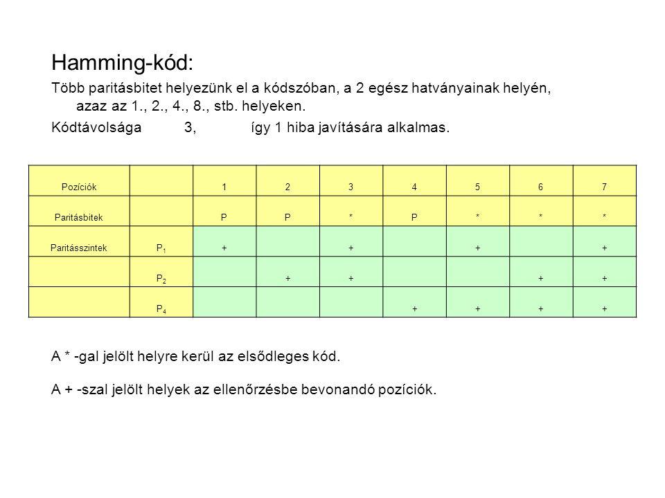 Hamming-kód: Több paritásbitet helyezünk el a kódszóban, a 2 egész hatványainak helyén, azaz az 1., 2., 4., 8., stb. helyeken.