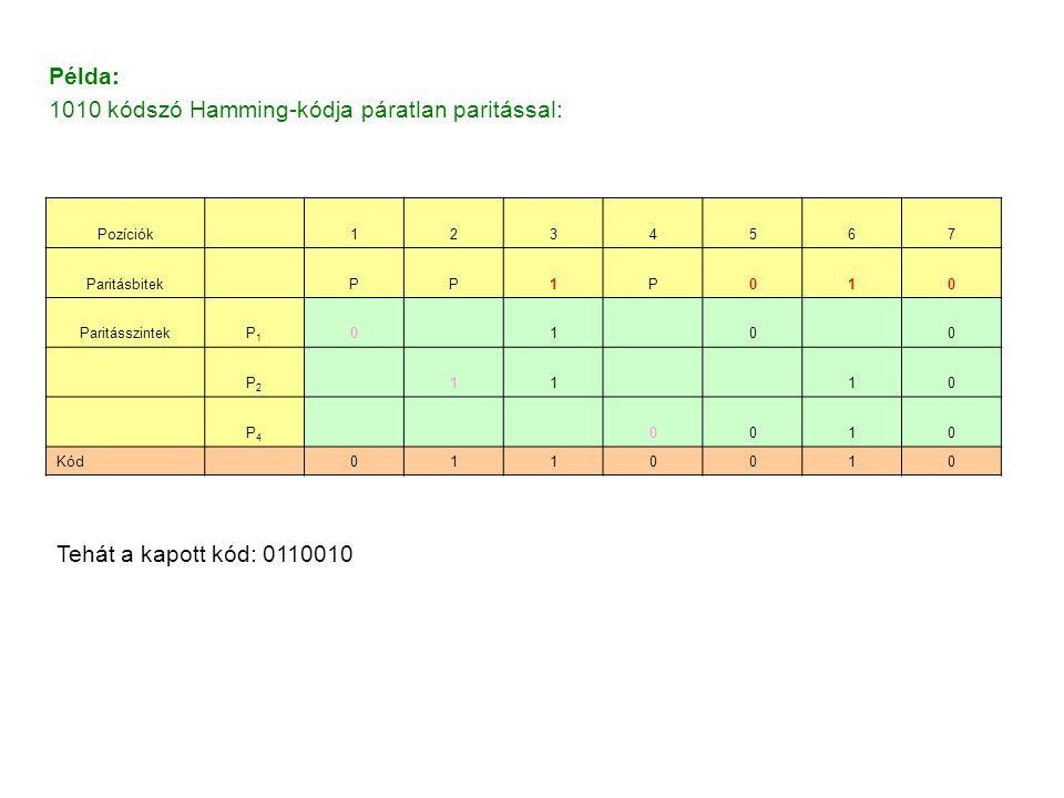 1010 kódszó Hamming-kódja páratlan paritással: