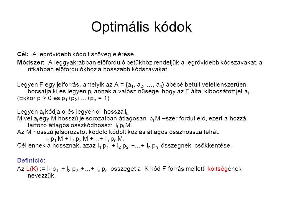 Optimális kódok Cél: A legrövidebb kódolt szöveg elérése.