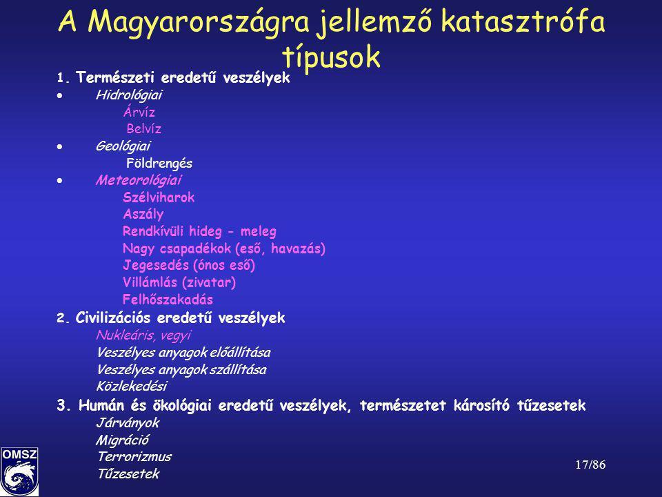 A Magyarországra jellemző katasztrófa típusok