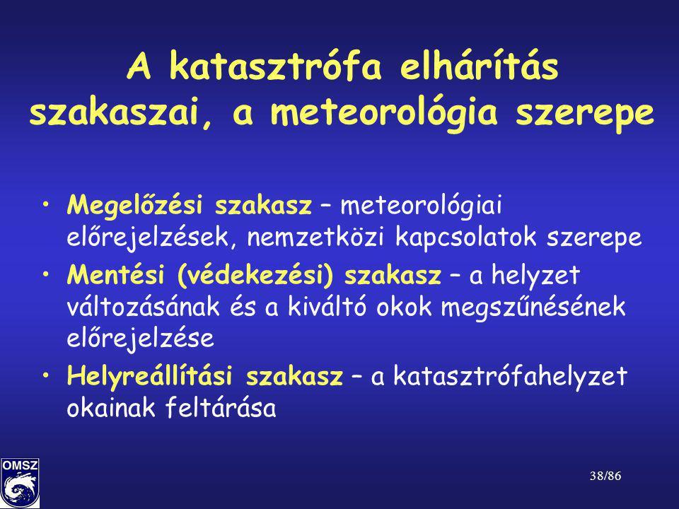 A katasztrófa elhárítás szakaszai, a meteorológia szerepe