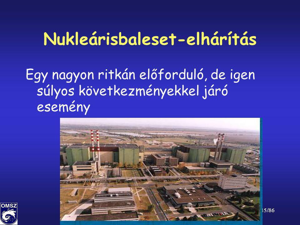 Nukleárisbaleset-elhárítás