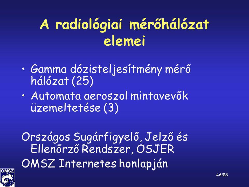 A radiológiai mérőhálózat elemei