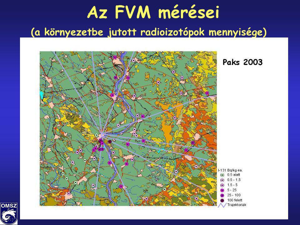 Az FVM mérései (a környezetbe jutott radioizotópok mennyisége)