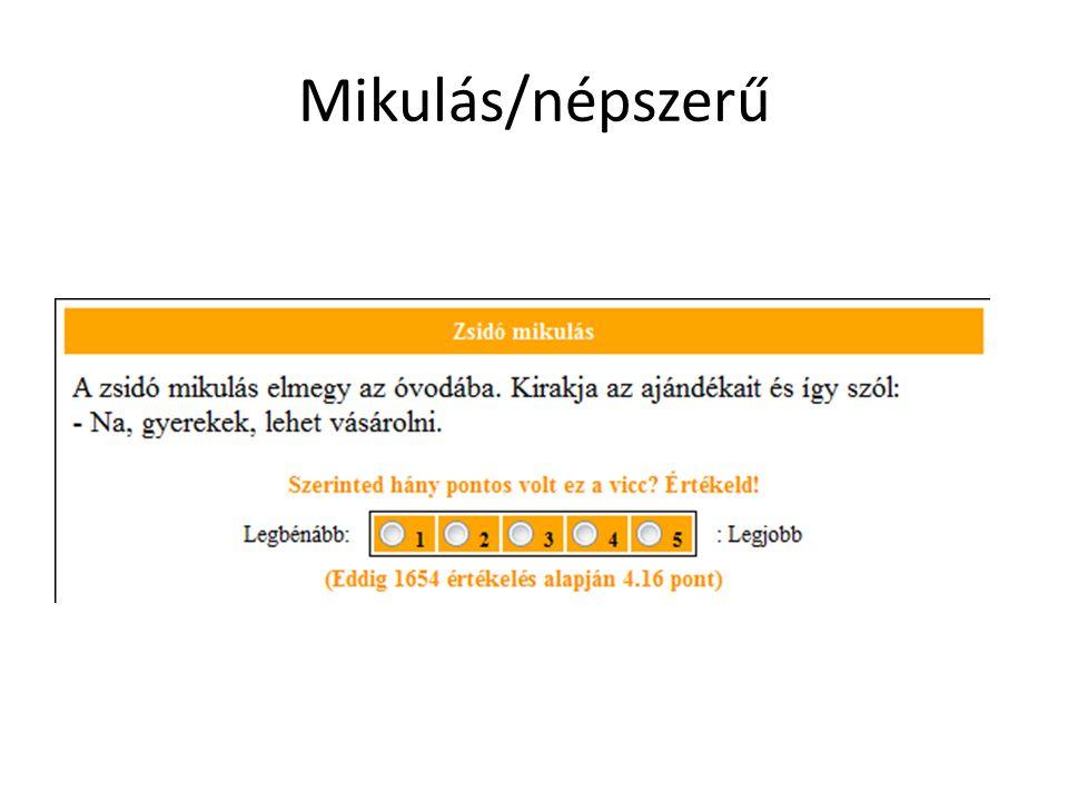 Mikulás/népszerű