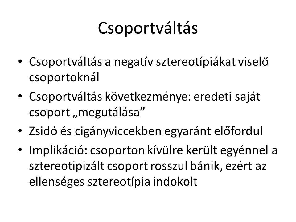 """Csoportváltás Csoportváltás a negatív sztereotípiákat viselő csoportoknál. Csoportváltás következménye: eredeti saját csoport """"megutálása"""