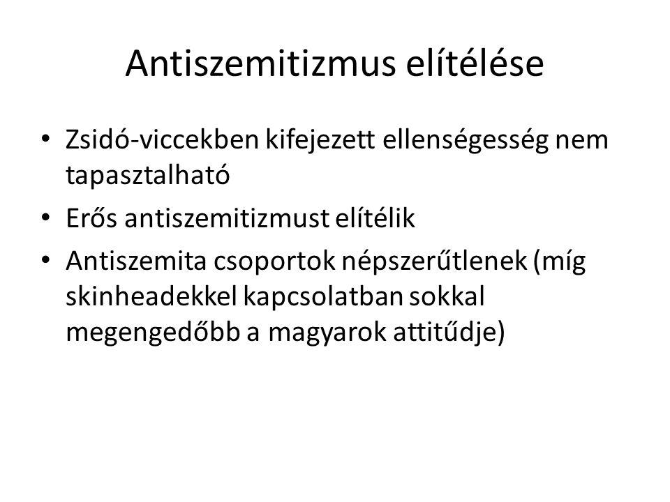 Antiszemitizmus elítélése