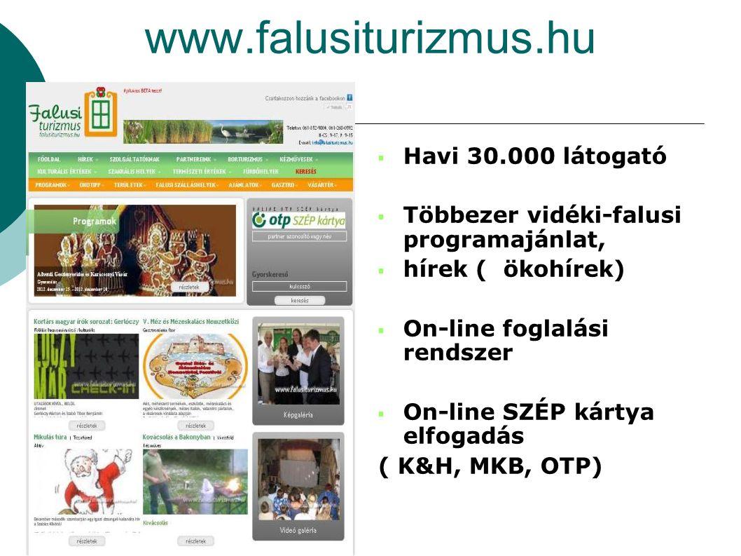 www.falusiturizmus.hu Havi 30.000 látogató
