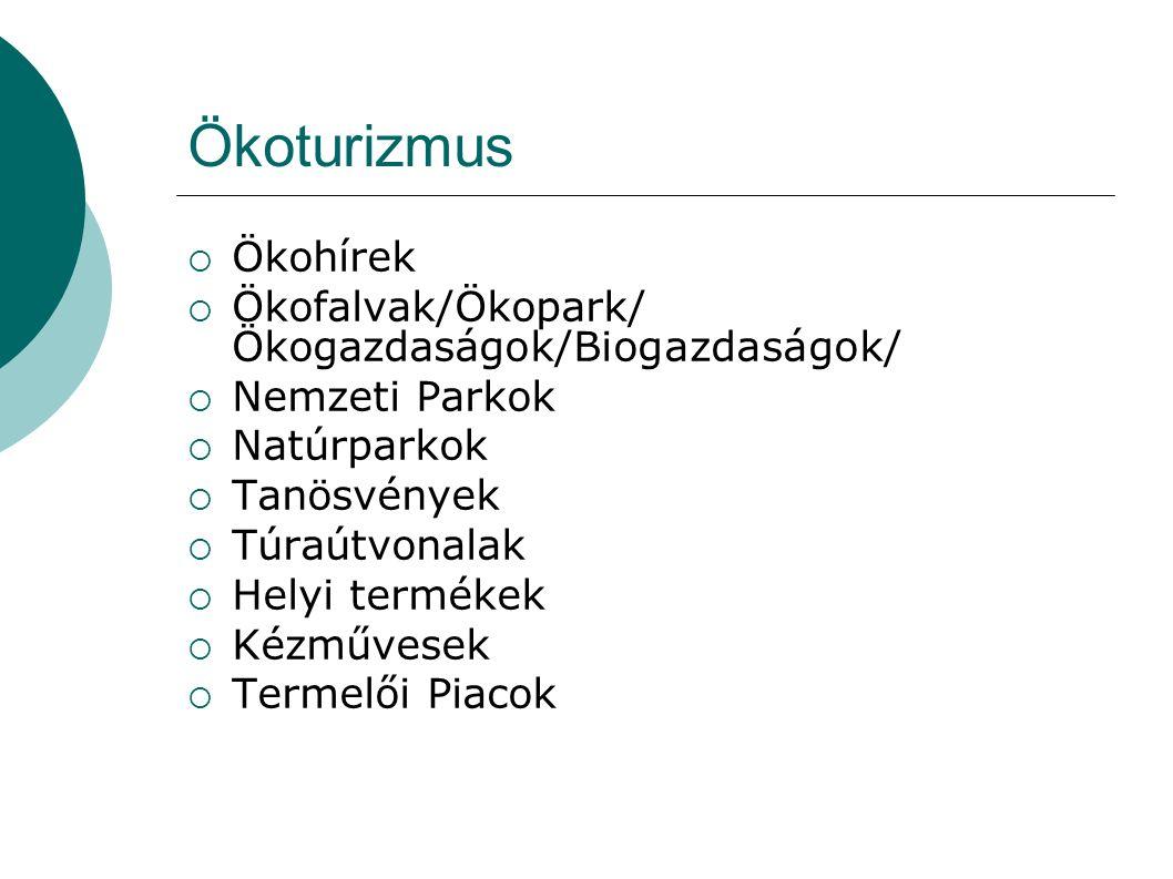 Ökoturizmus Ökohírek Ökofalvak/Ökopark/ Ökogazdaságok/Biogazdaságok/