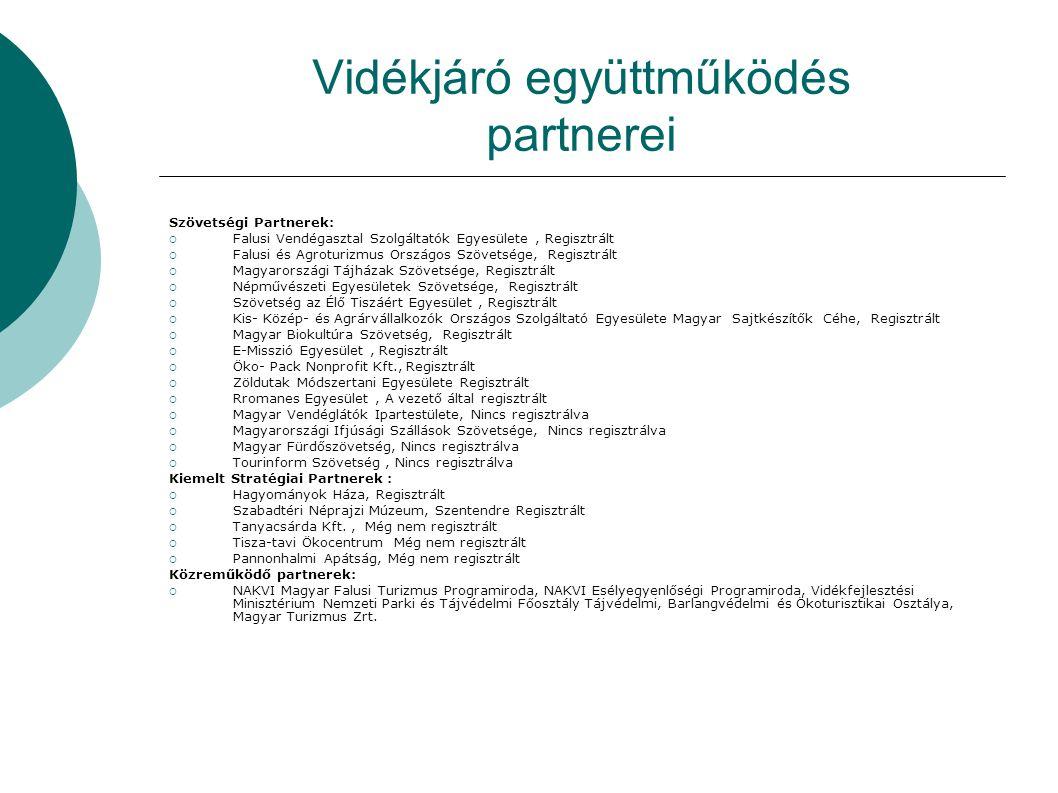 Vidékjáró együttműködés partnerei
