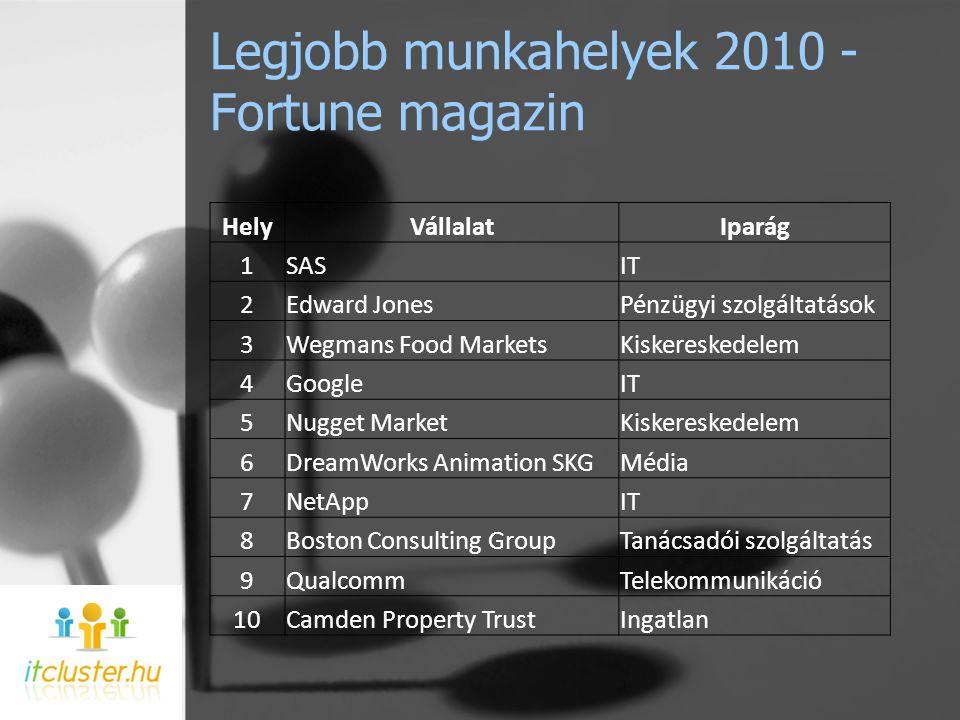 Legjobb munkahelyek 2010 - Fortune magazin