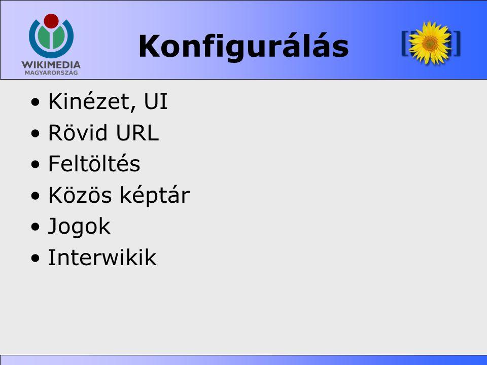Konfigurálás Kinézet, UI Rövid URL Feltöltés Közös képtár Jogok